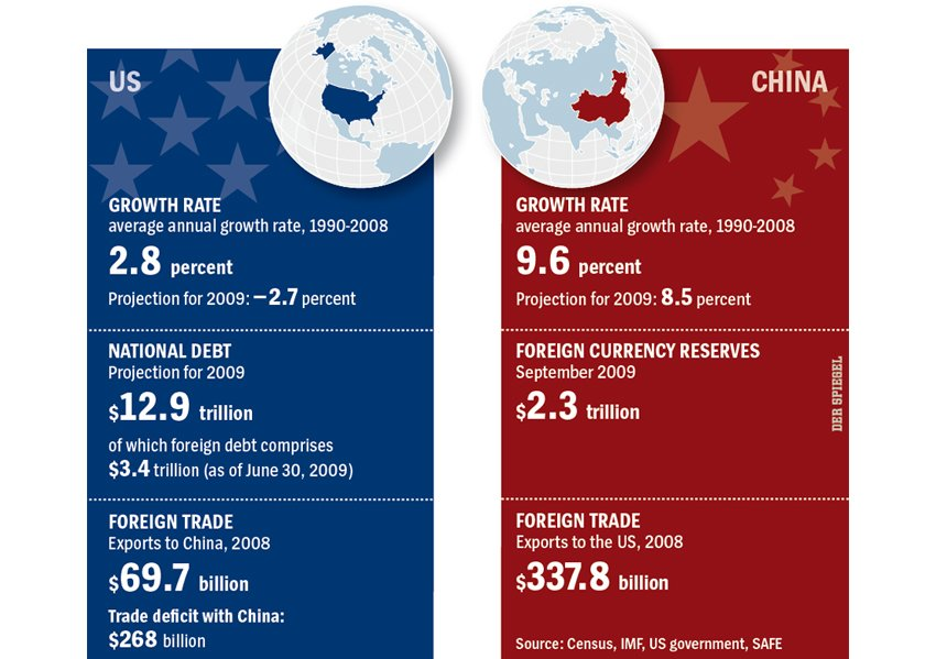 economic growth in china Experts say additional proposed us tariffs on chinese imports, if followed by tit for tat retaliation by china, would likely lower economic growth in both countries.